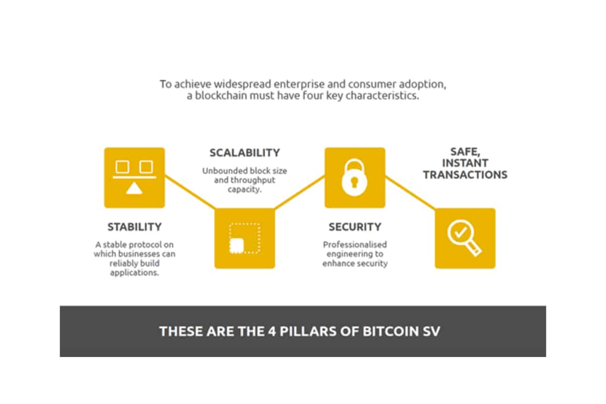 Bitcoin SV is a Law-Abiding Network